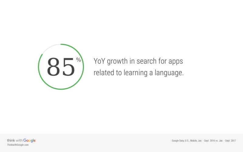 Four new search trends in mobile app discovery