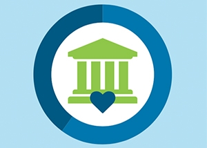 The Importance of Personalization for Financial Services [Infographic]