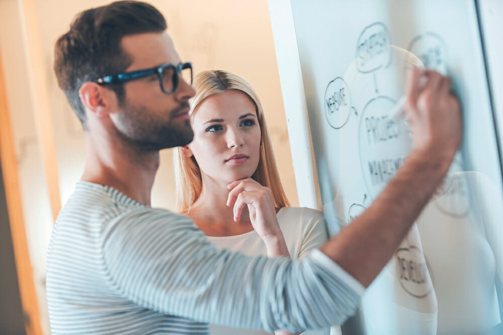 What Is The Business Model Canvas and Why Do I Need It?