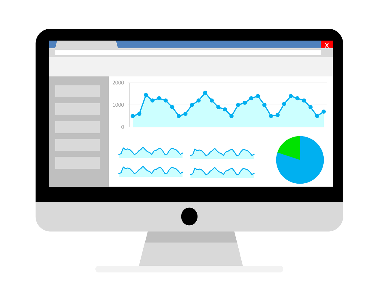 Tips for Using Google Analytics with AdWords
