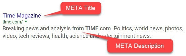 Why You Shouldn't Match Your META To Google's New Character Limits