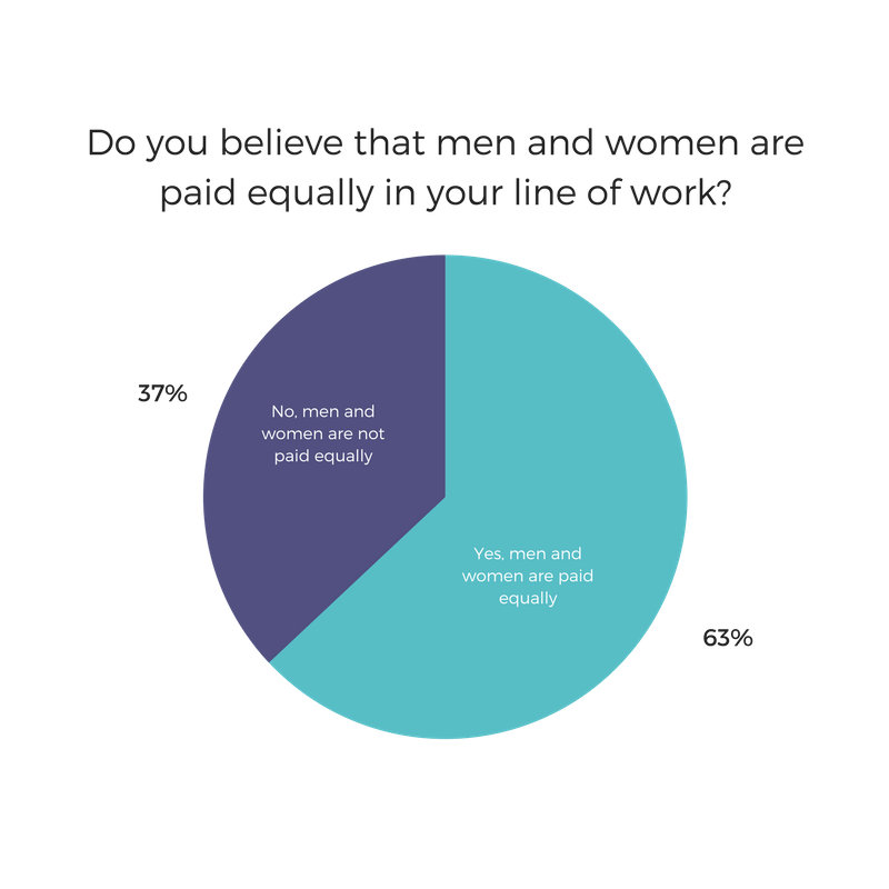 Busting Female Freelancers Through the Glass Ceiling
