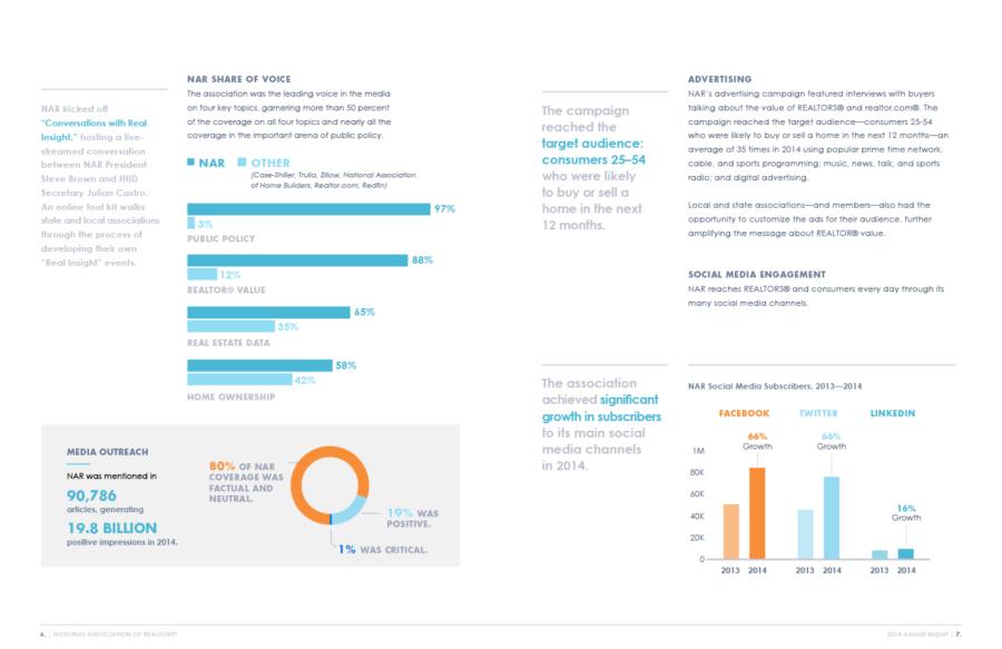 How to Use Data Visualization to Make Your Report Design Memorable