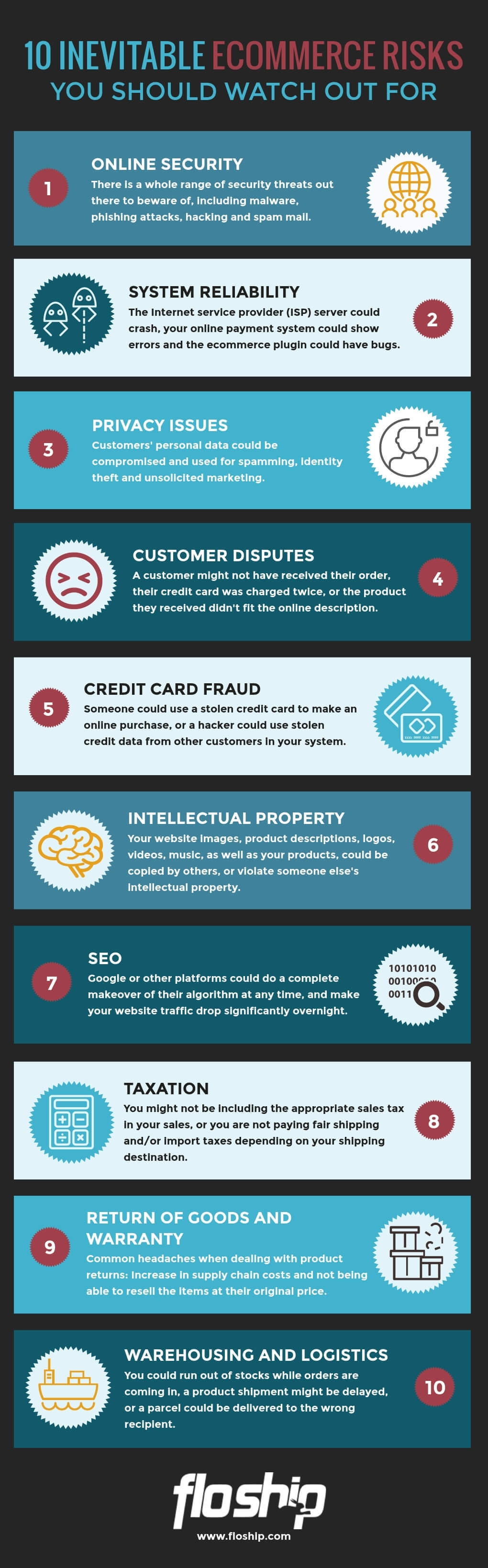 10 Inevitable Ecommerce Risks You Should Watch Out For [Infographic]