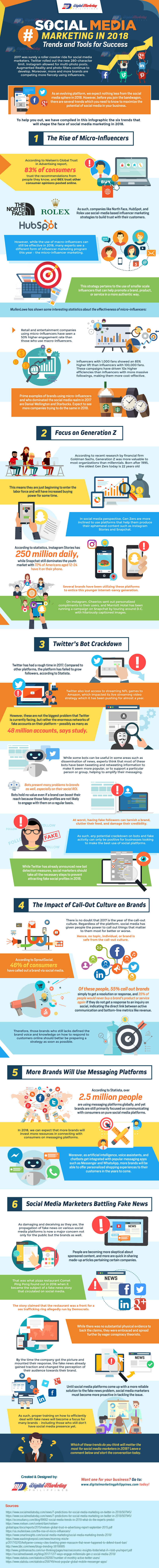 Social Media Marketing in 2018 –Trends and Tools for Success [Infographic]