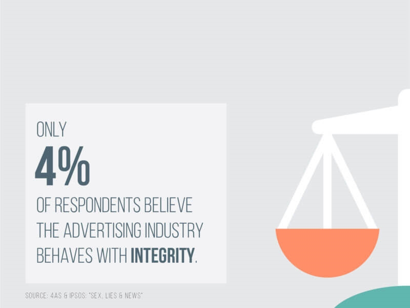 Brands strive for authenticity as audiences turn a skeptical eye toward ads