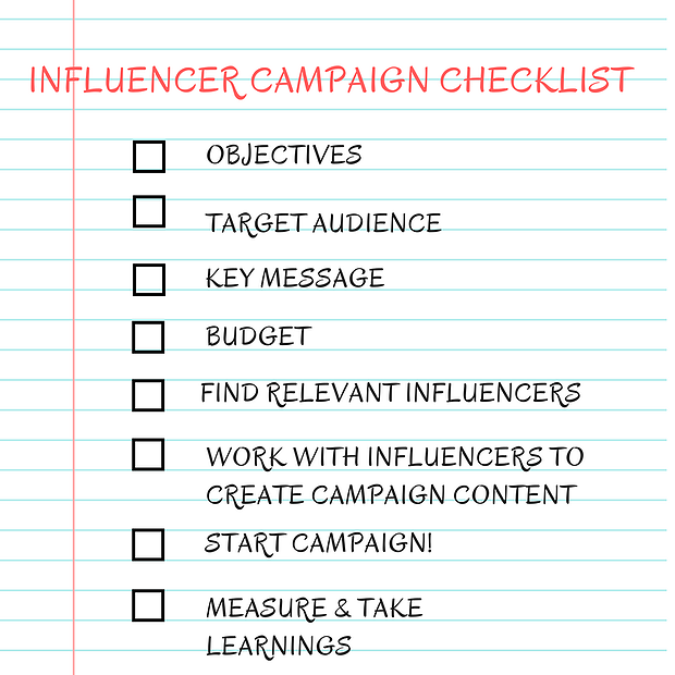 Should Your Brand be Working With Influencers?
