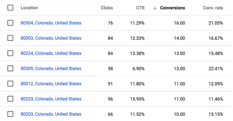 Improving PPC relevance with ZIP code-based geotargeting