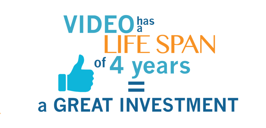 Video Marketing's Multi-Use Versatility Makes It a Great Investment