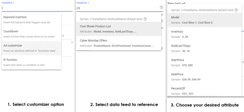 Improving e-commerce text ads with ad customizer data feeds