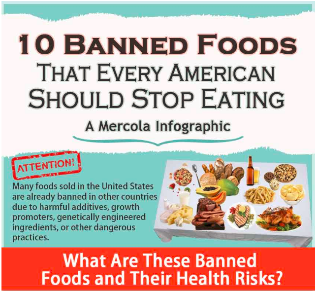 10 Banned foods that every American should stop eating