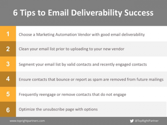 4 Tactics You Need to Know for an Effective Email Marketing Strategy