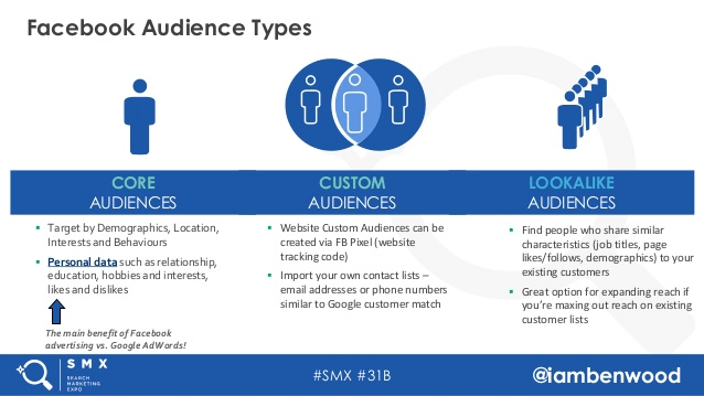Ask the #SMXperts series — Advanced audience targeting