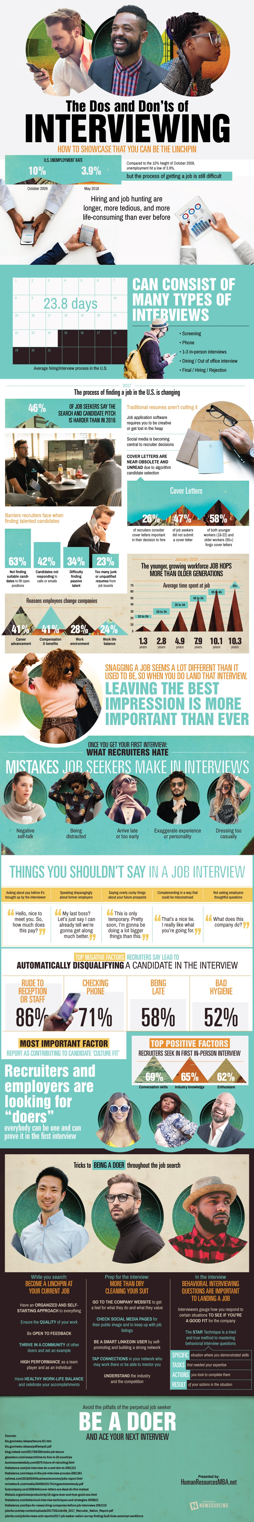 Be The Linchpin: Interviewing Skills For The Modern Era [Infographic]