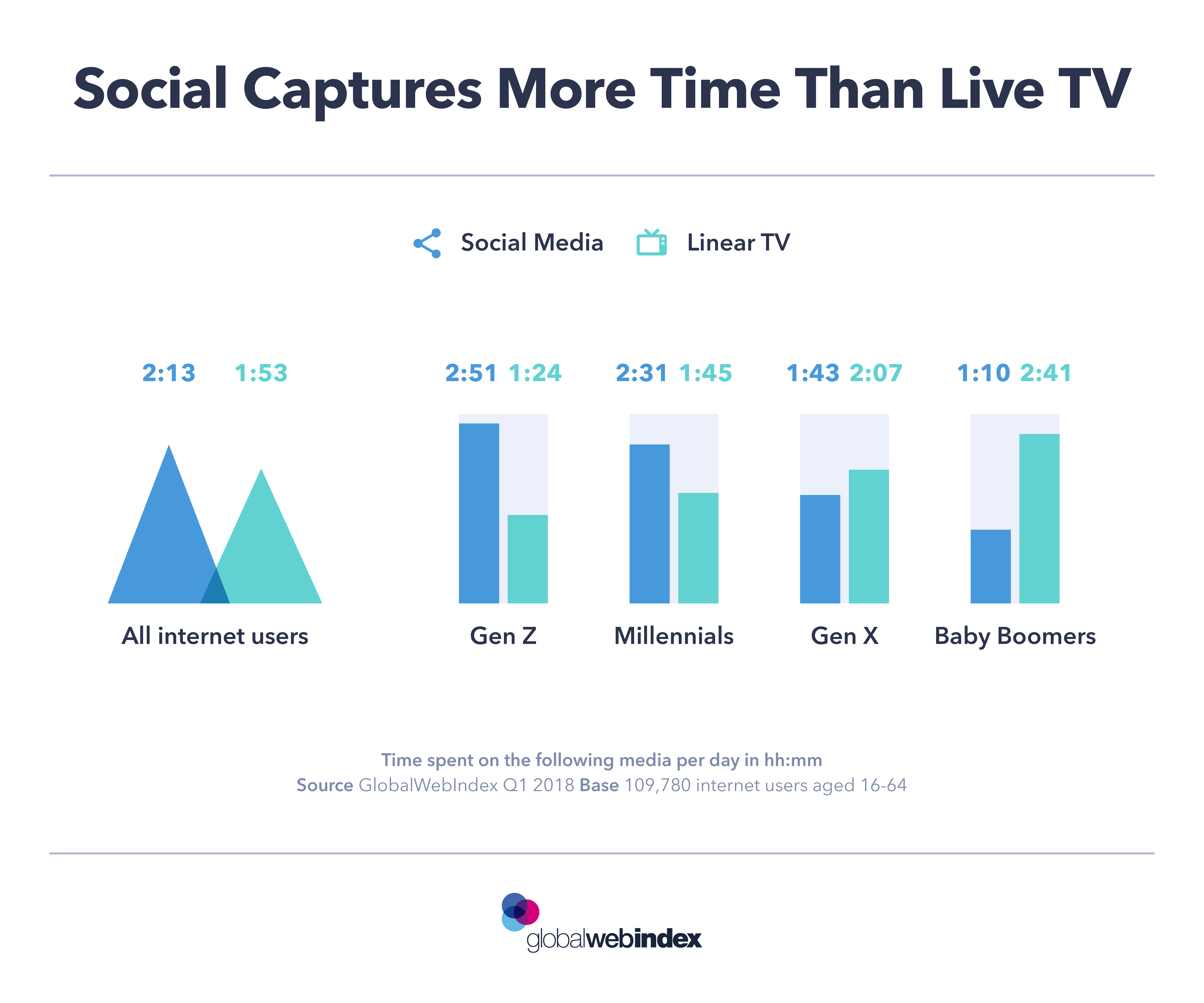 How Can Brands Make Social Commerce Work?