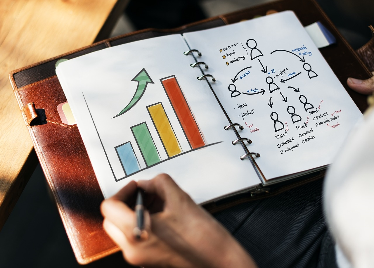 What Is The Perfect Marketing Strategy For Your Business?