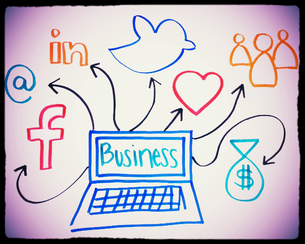 Top Benefits of Using Social Media for Business