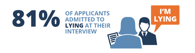 What an Interview Won't Reveal about Retail Candidates