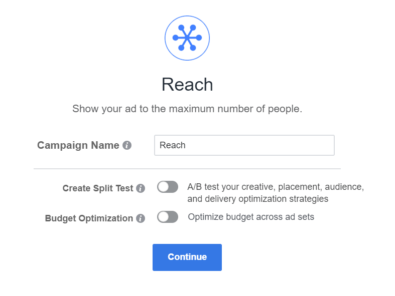 Facebook Ads Awareness Objectives: What You Need to Know