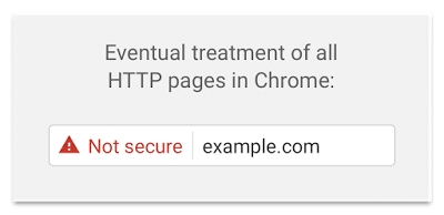 HTTP Website
