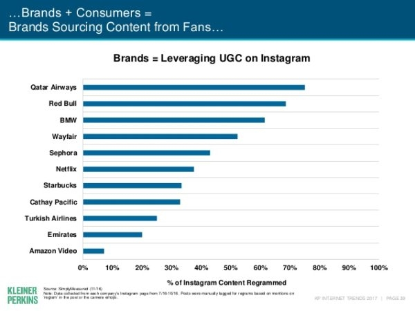 How To Use Instagram's Mention Sharing Feature To Your Brand's Advantage
