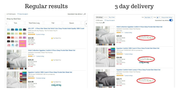 How to use eBay Guaranteed Delivery to Outrank and Beat Your Competition