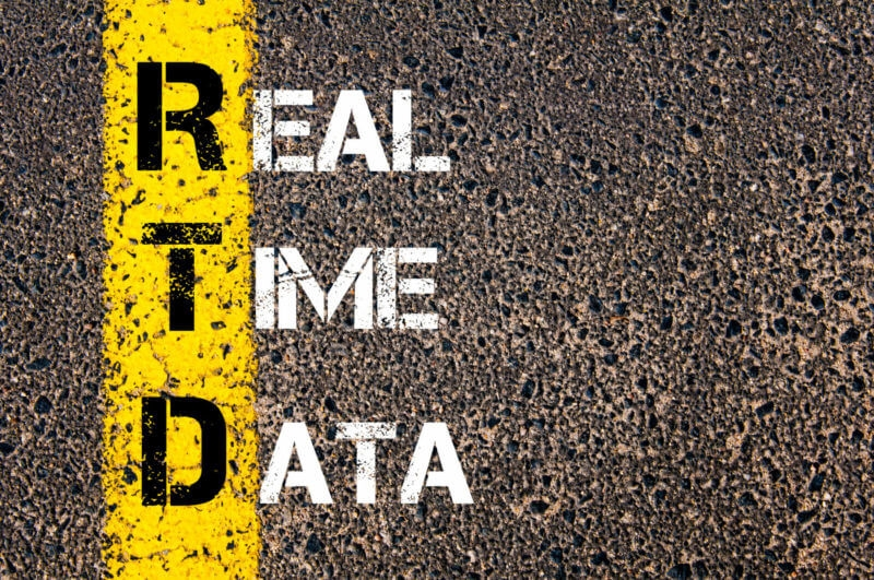 How to capitalize on the competitive advantage of real-time data analysis