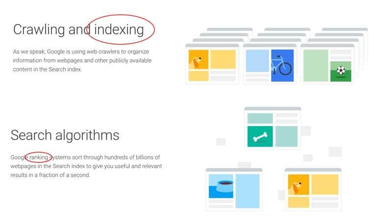 Mobile-first indexing: Will it change your rankings on desktop?