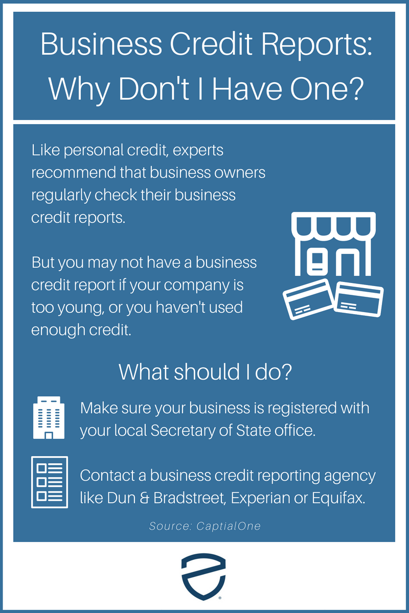 My Business Has a Credit Score?