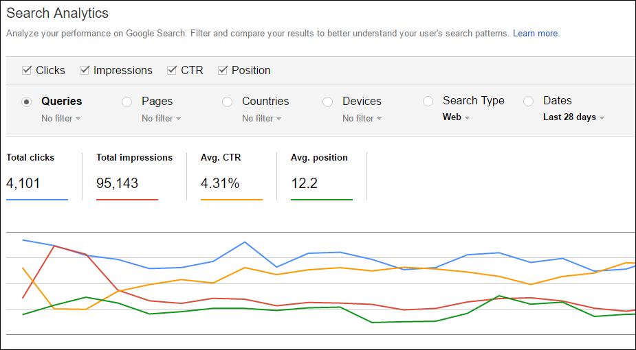 The 8 time-  and  money-saving SEO tools I pay for ( and  17 more I use for free)