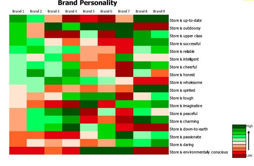 Pursuing Your Brand Equity? Get the Big Picture Right