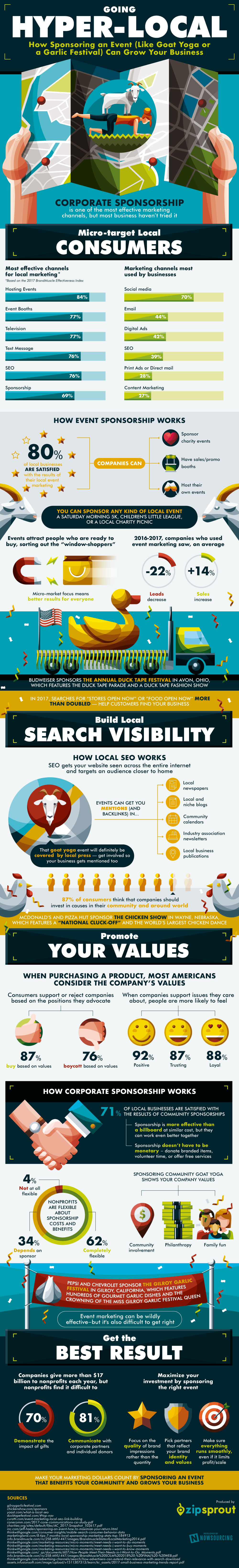 How Sponsoring Local Events Can Boost Your Business [Infographic]