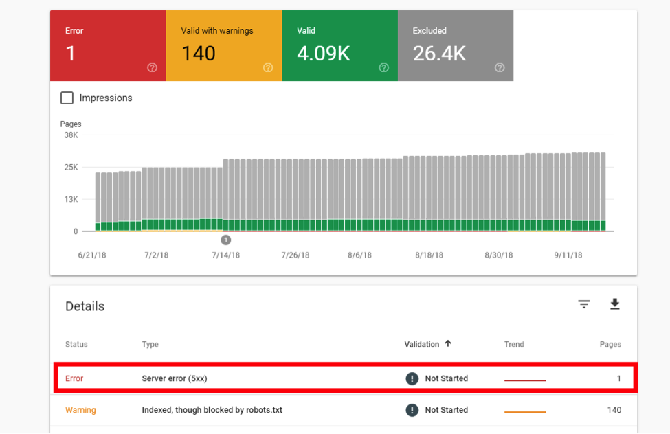New Google Search Console Warnings