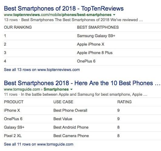 best smartphones review bing vs google results
