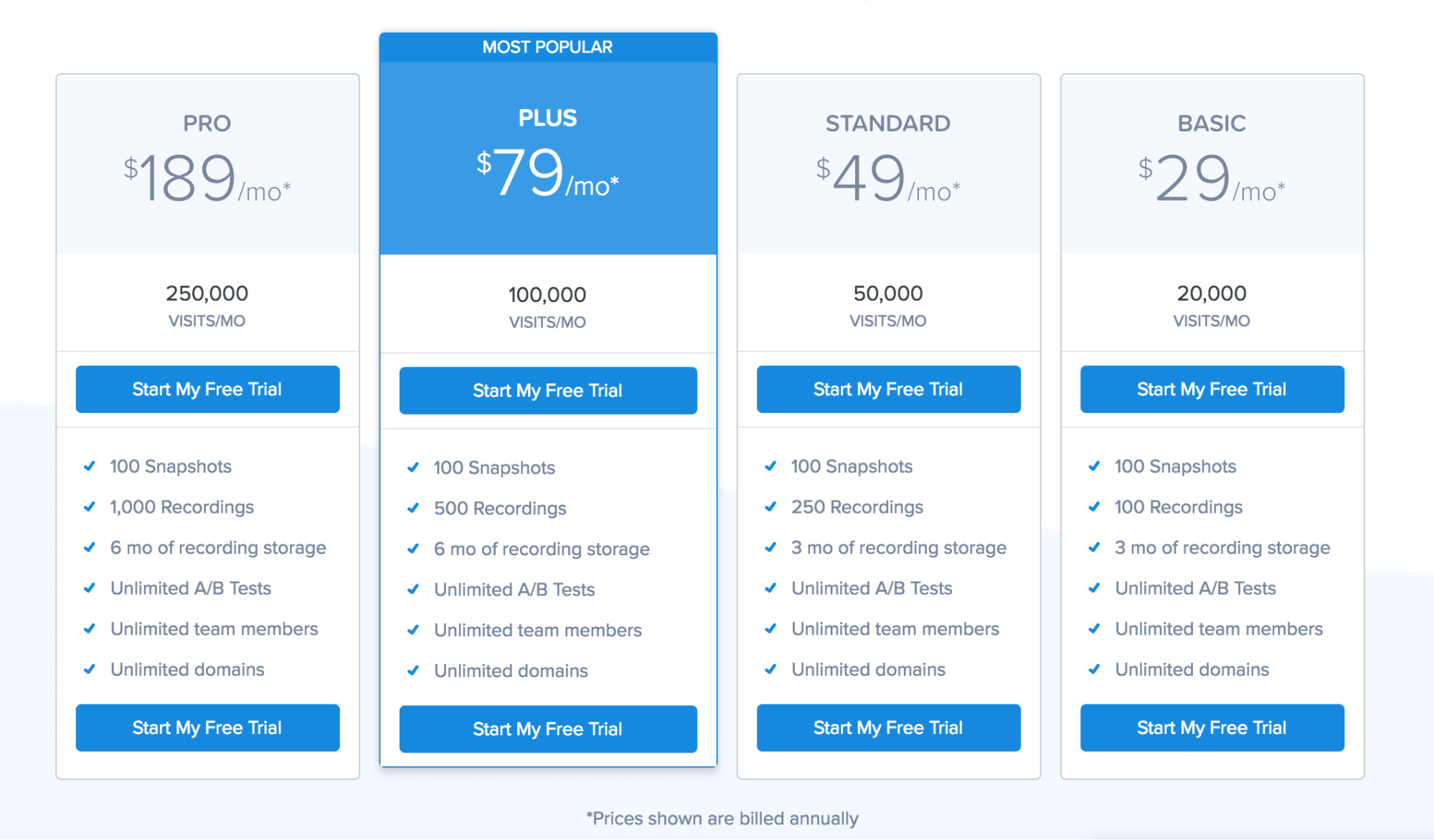 How to Develop a Pricing Strategy for Higher Conversions