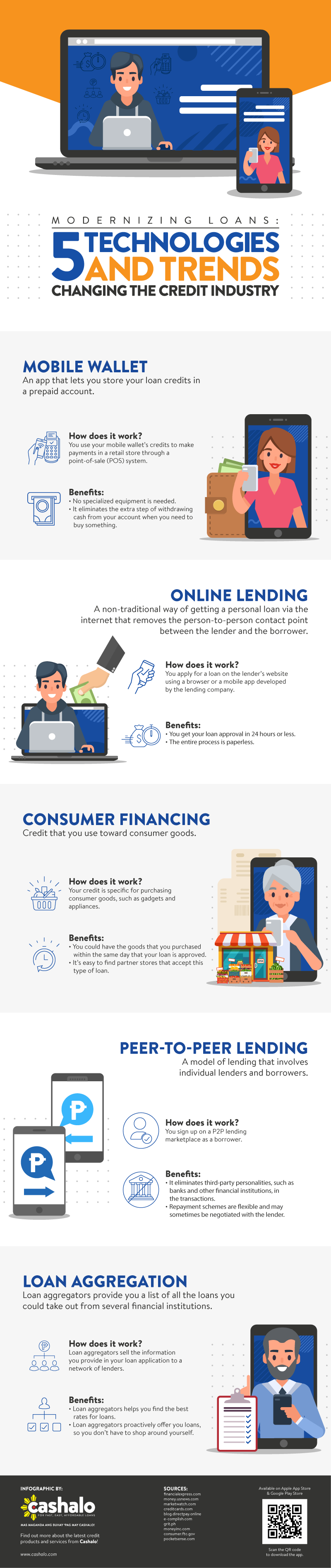 5 Technologies and Trends Changing the Credit Industry [Infographic]
