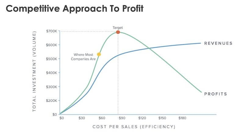 Making your analytics work harder and smarter