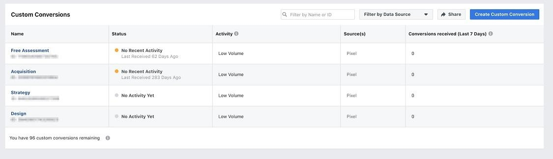 The Ultimate 7-Step Facebook Ads Account Audit for Agencies
