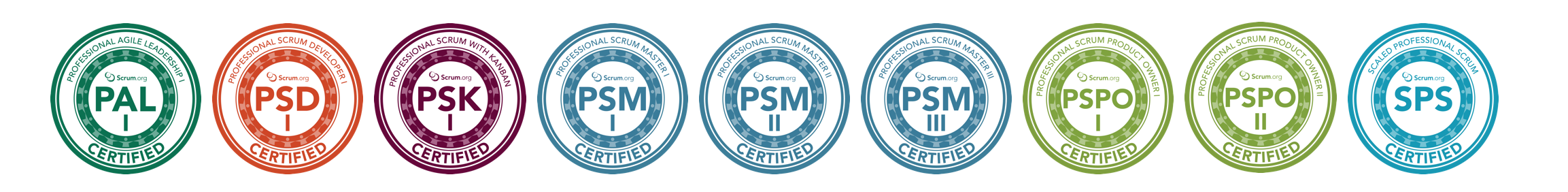 The Value of Scrum Certifications