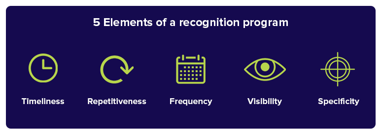 How to Create an Employee Recognition Program at Your Agency