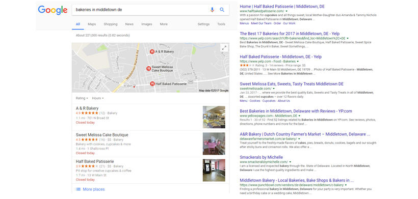 The Importance of a Local SEO Strategy