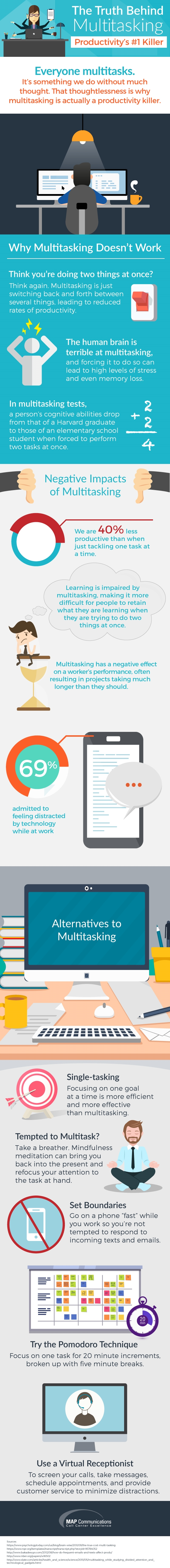 The Sad Truth Behind Multitasking: Productivity's #1 Killer [Infographic]