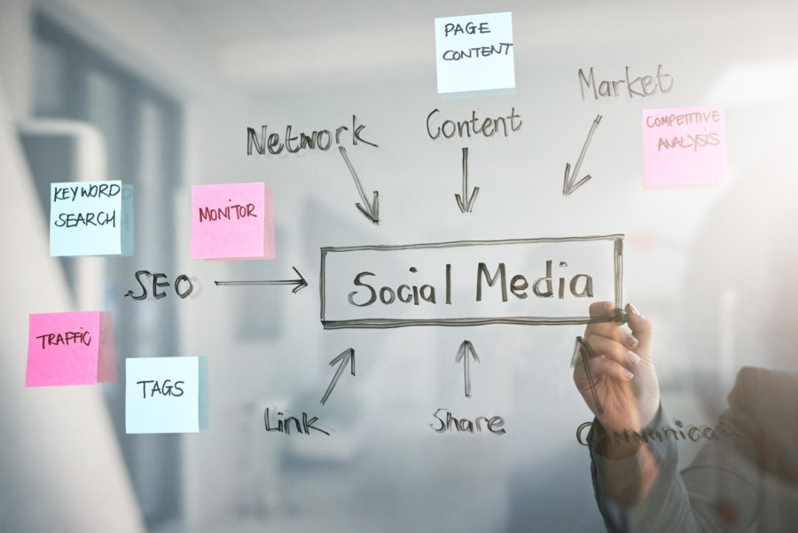 Social Media Marketing: What to Expect in 2019