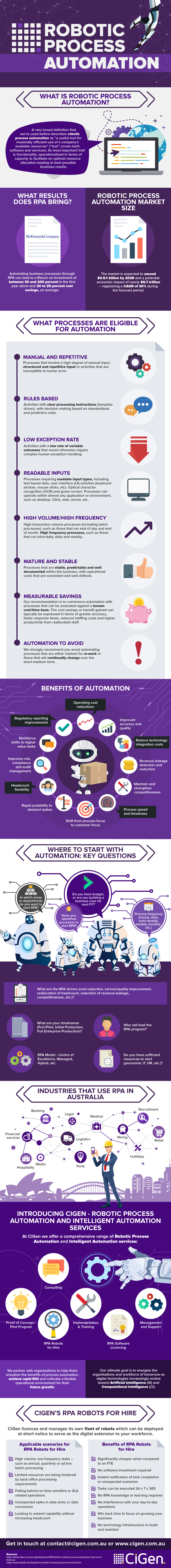 What to Expect From Robotic Process Automation in 2019 [Infographic]