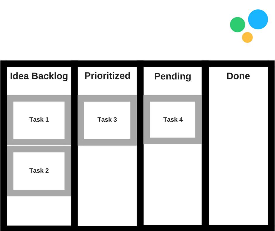 20+ Effective Project Management Methodologies Explained