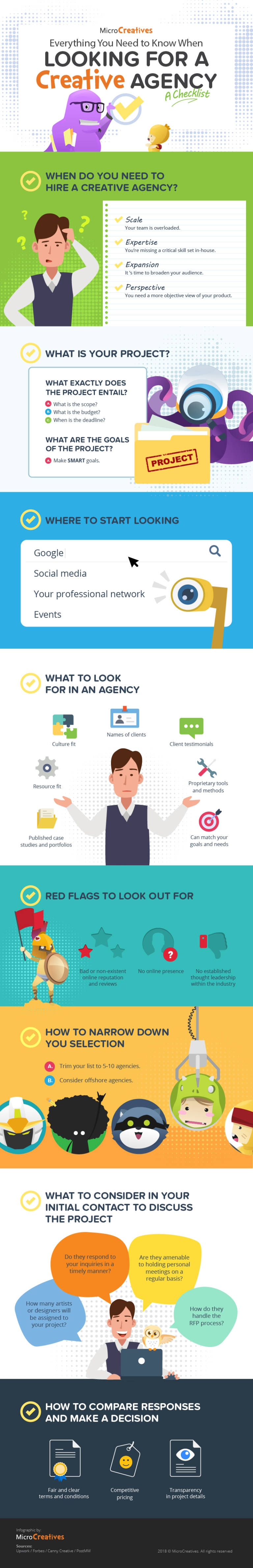 What to Look for in a Creative Agency [Infographic]