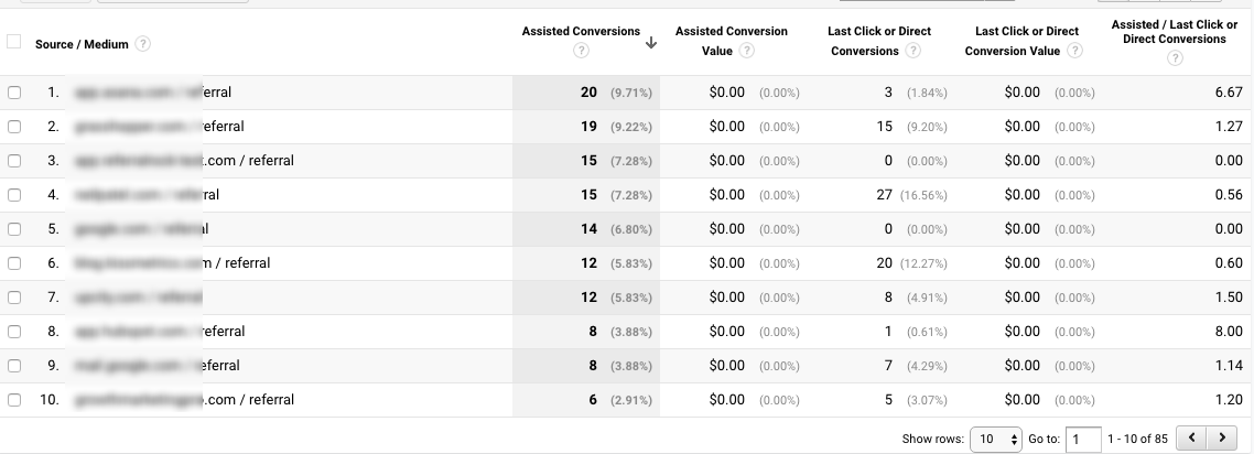Analytics referral attributes