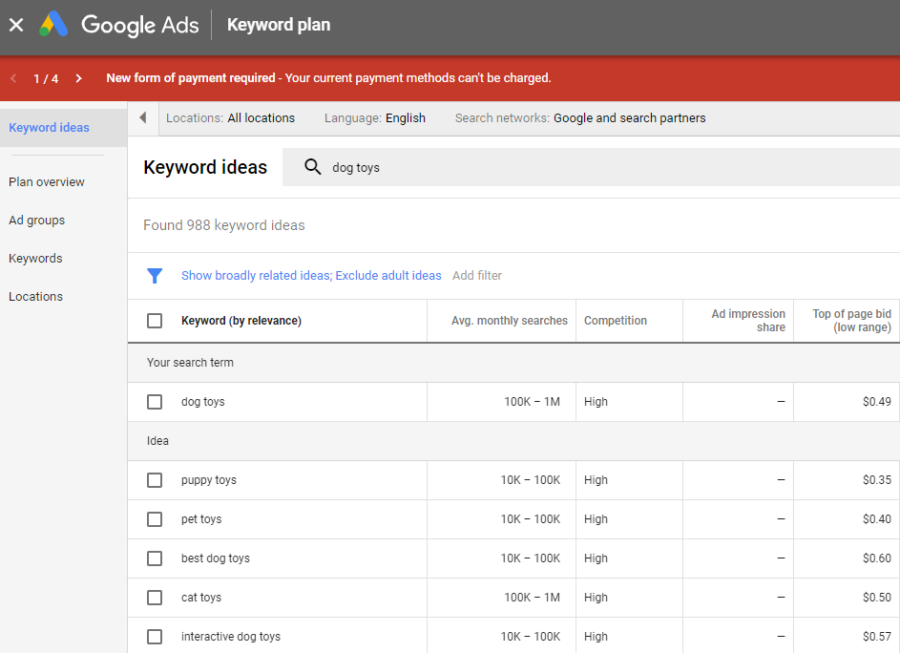 5 of the Best Free Keyword Research Tools in 2019