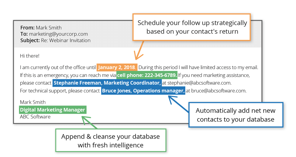 The Easiest Way To Find Contacts and Enrich Your Data