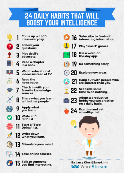 These 24 Daily Habits Will Make You Smarter [Infographic]